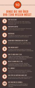 DVB-T Infografik