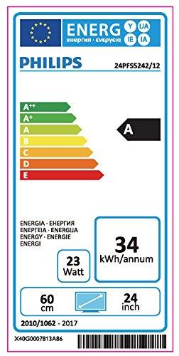 philips-24pfs5242-energielabel
