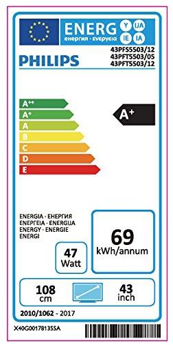 philips-43pfs5503-energielabel