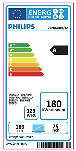 philips-pus7803-energielabel