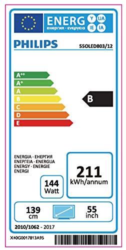 philips-55oled803-energielabel