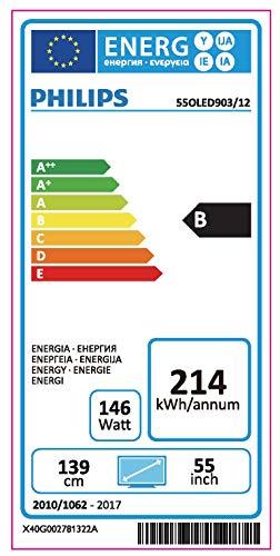 philips-55oled903-energielabel