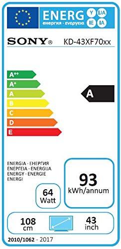 sony-kd-43xf7004-energielabel