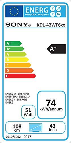 sony-kdl-43wf665-energielabel